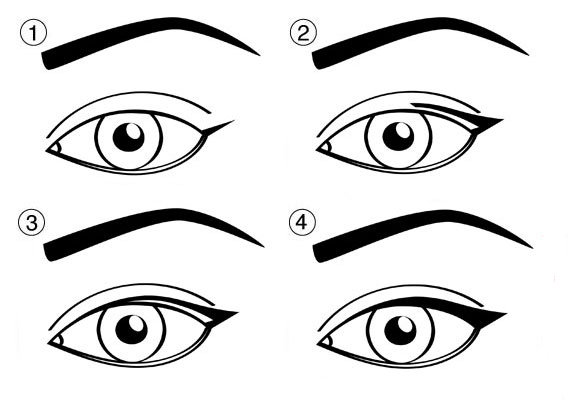 applicare-eyeliner-consigli