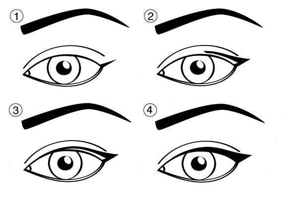 applicare-eyeliner-consigli