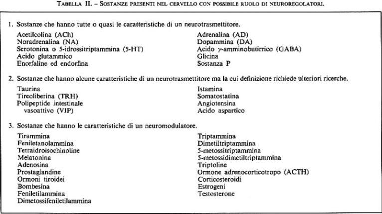 Amminoacidi  tabella cervello