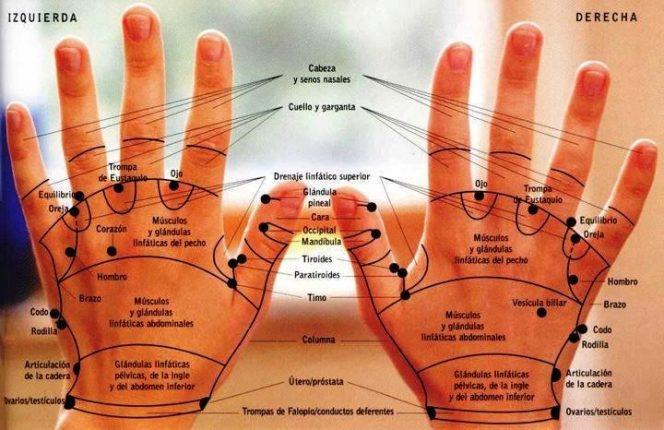 Dolore  nel palmo della tua mano